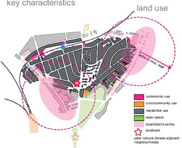Round Hill land use